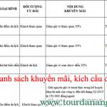Danh sách khuyến mãi, kích cầu du lịch tại Đà Nẵng 2014